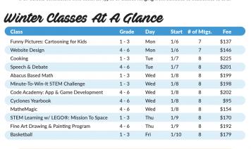 ACE Classes List